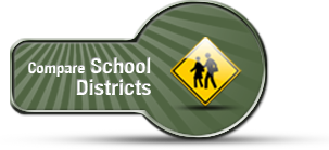 Compare School Districts